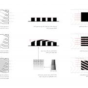 Golshahr Mosque and Plaza 1st place Karaj Mohsen Kazemianfard Diagrams  1